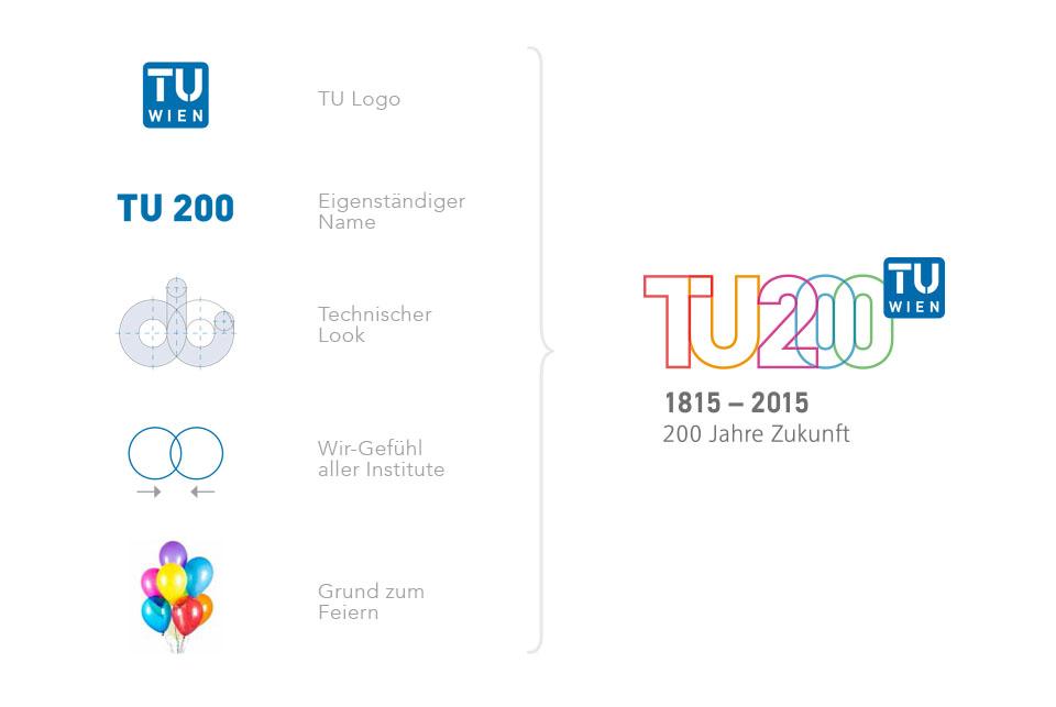 TU200_2_2
